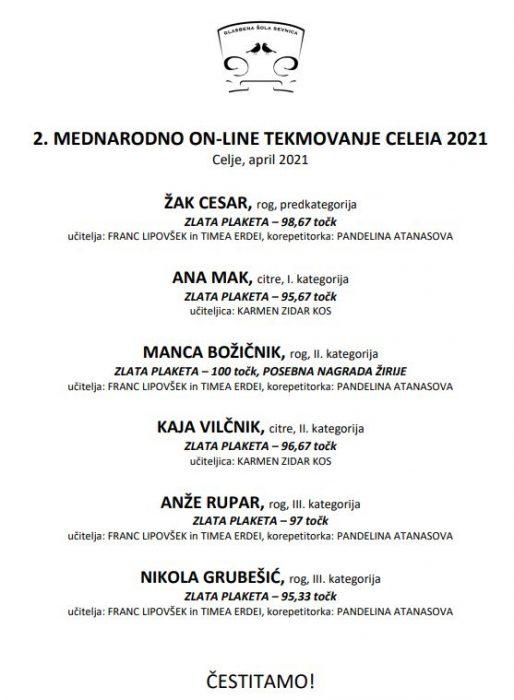 2. Mednarodno tekmovanje CELEIA 2021
